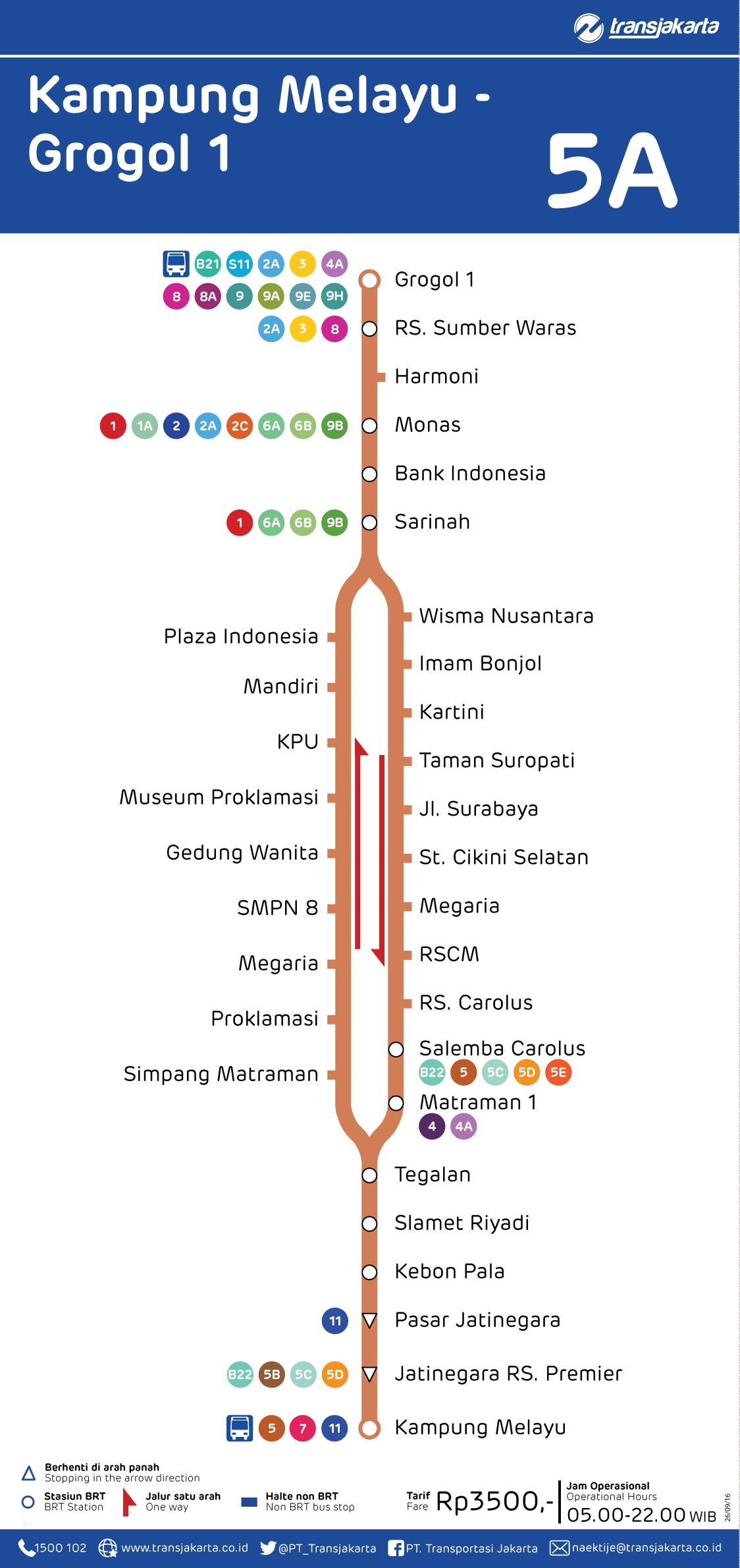 Transjakarta Busway Page 16 Transportumum Com