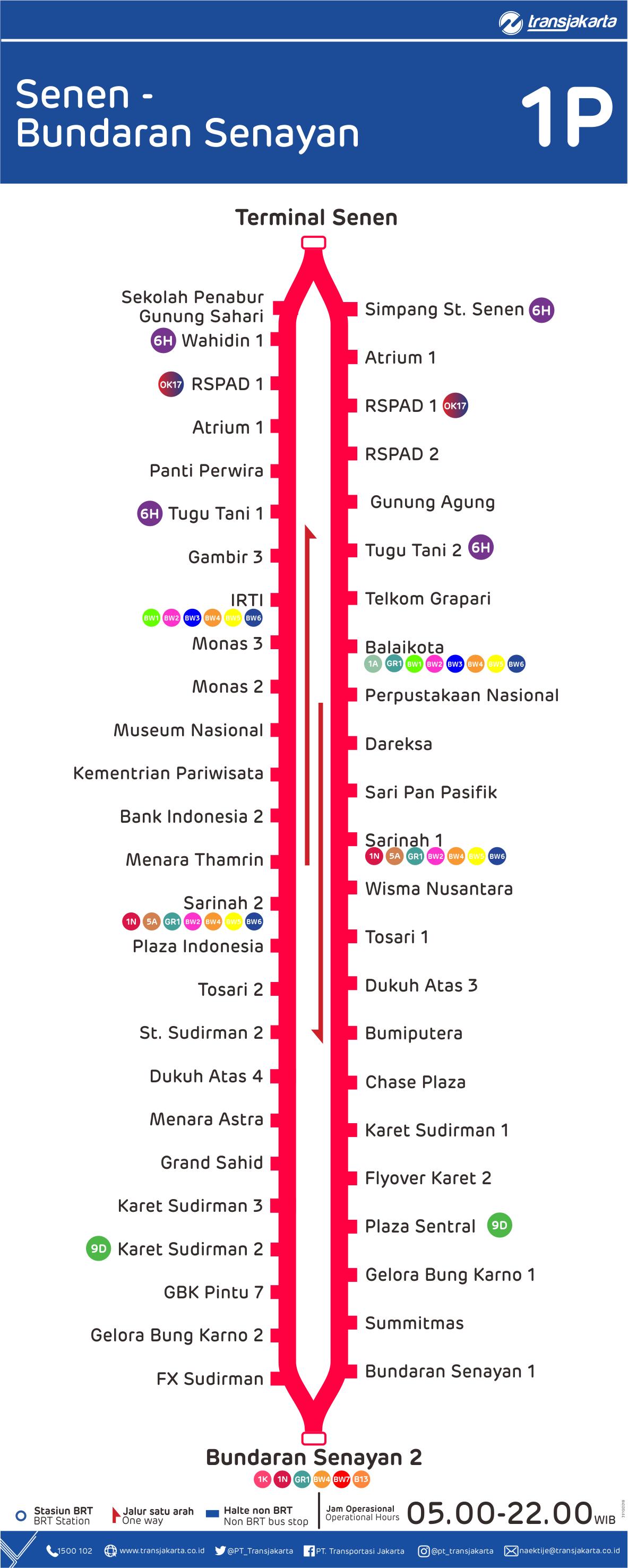1P-Senen-Bundaran-Senayan TransJakarta Busway 09-2019