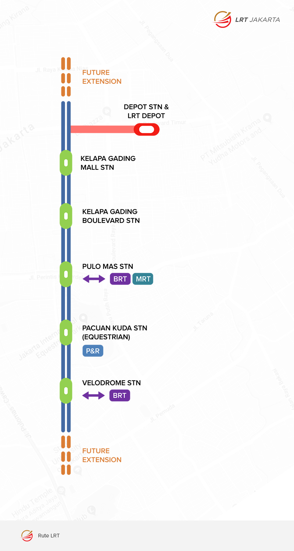 Diagram Rute dan Stasiun LRT Jakarta