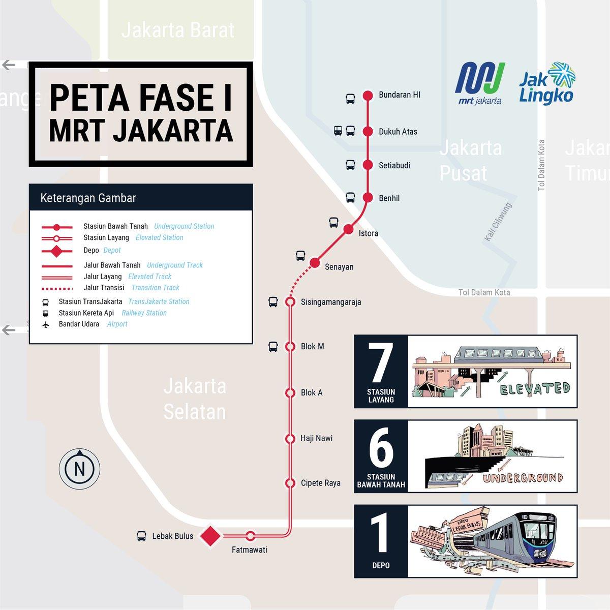 Diagram Rute Stasiun MRT Jakarta
